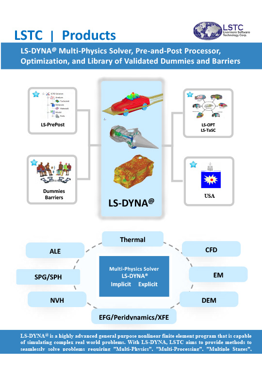 LSDYNA Products (2019-04-21)